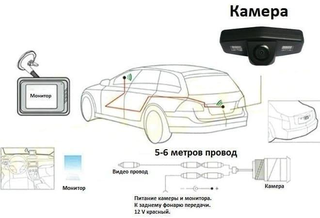 Установка авторегистратора с камерой заднего вида