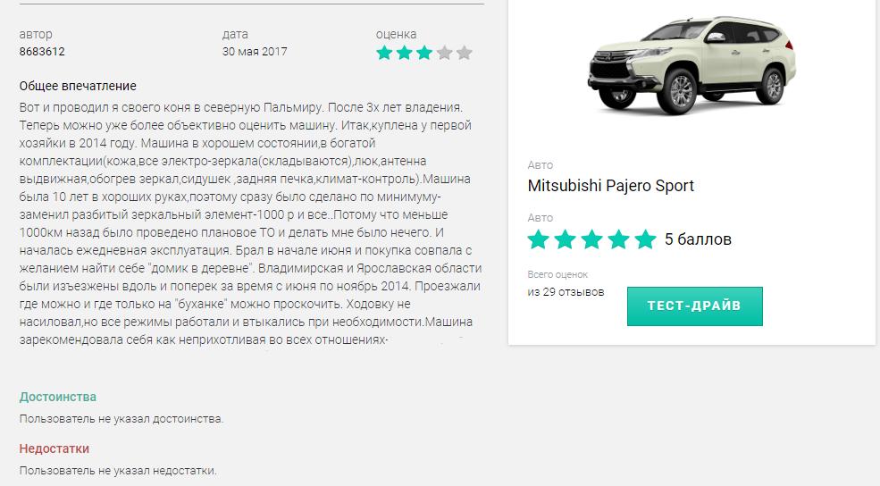 Mitsubishi Pajero Sport внедорожник - отзыв